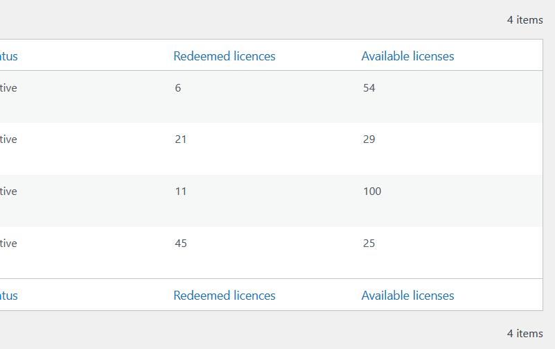 Licenses in LearnDash